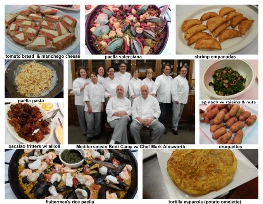 collage of dishes of Spain